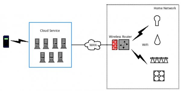cloud service.jpg