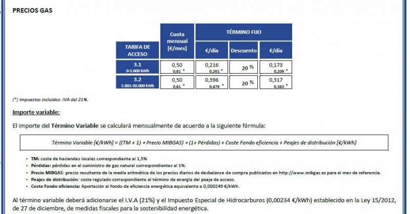 gas variable factor.JPG