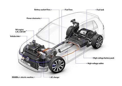 Motores Golf GTE