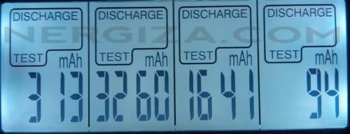 Test BCT3000