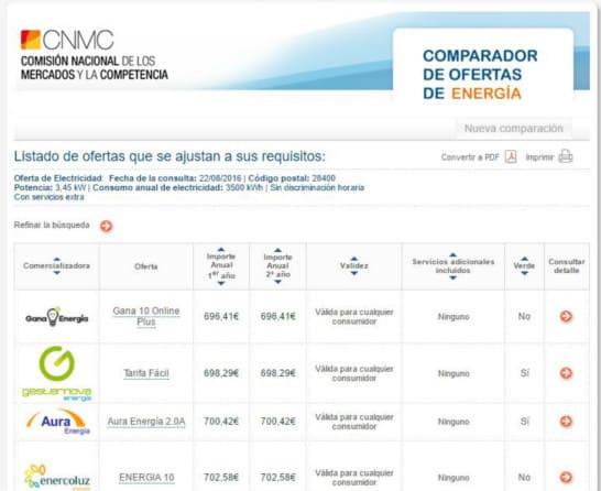 Comparador Tarifas CNMC