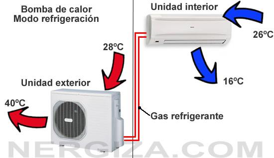 bomba de calor refrigeracion