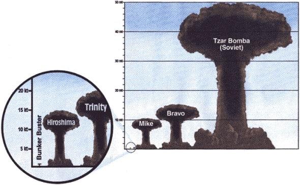 Comparativa bombas