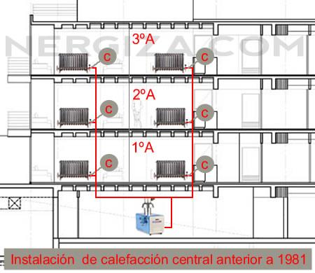 Calefacci n central sin contadores el colmo del despilfarro - Sistema de calefaccion central ...