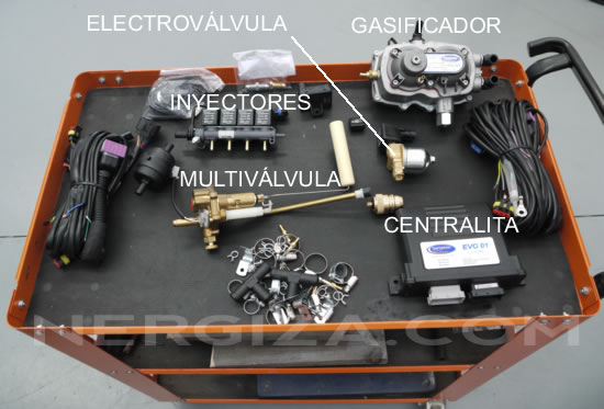 Componentes GLP