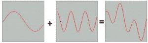 efecto_invernadero_suma_de_sinusoidales