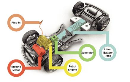 electrico de autonomia extendida esquema