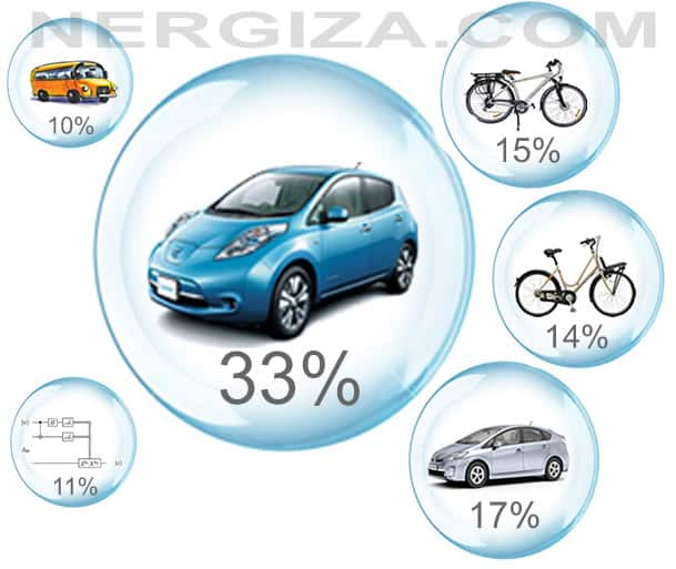 encuesta transporte urbano