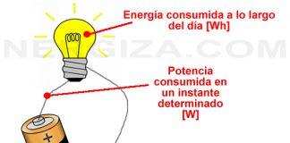 Energía y potencia