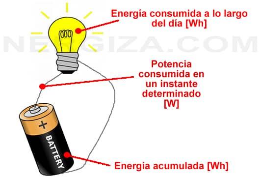 energiaypotencia