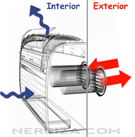 esquema aire acondicionado sin unidad exterior