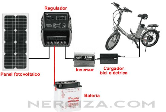 esquema de carga de una bicicleta eléctrica con energía solar