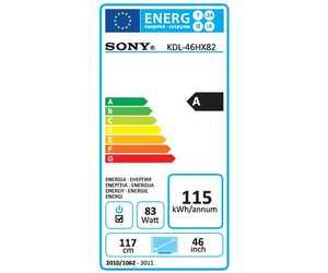 Etiqueta energética televisor