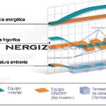 ¿Qués es el sistema Inverter? (2ª parte)
