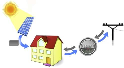 balance neto fotovoltaica