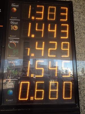 Precio GLP gasolinera