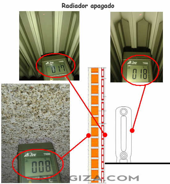 radiador apagado sin reflectante
