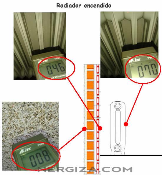 radiador encendido sin reflectante