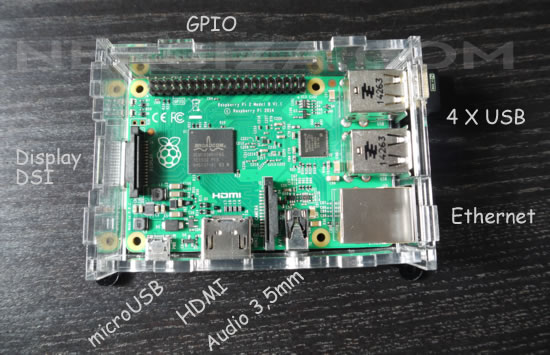Raspberry Pi conexiones