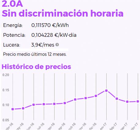Tarifa Lucera 2.0